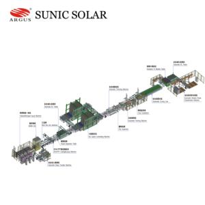 PV Module Assembly Line