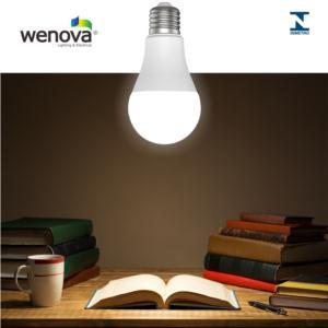LED Bulb((INMETRO)