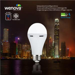 LED Emergency Bulb(Remote Control)