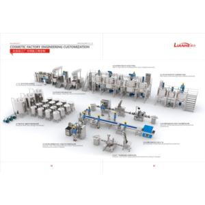 Automatic Filling  capping & labeling line