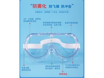 proctive glasses