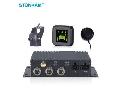 1080P Advanced Driver Assistance System (ADAS)