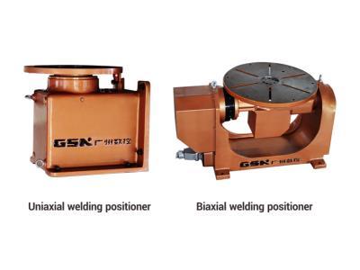 GSK Welding Positioner