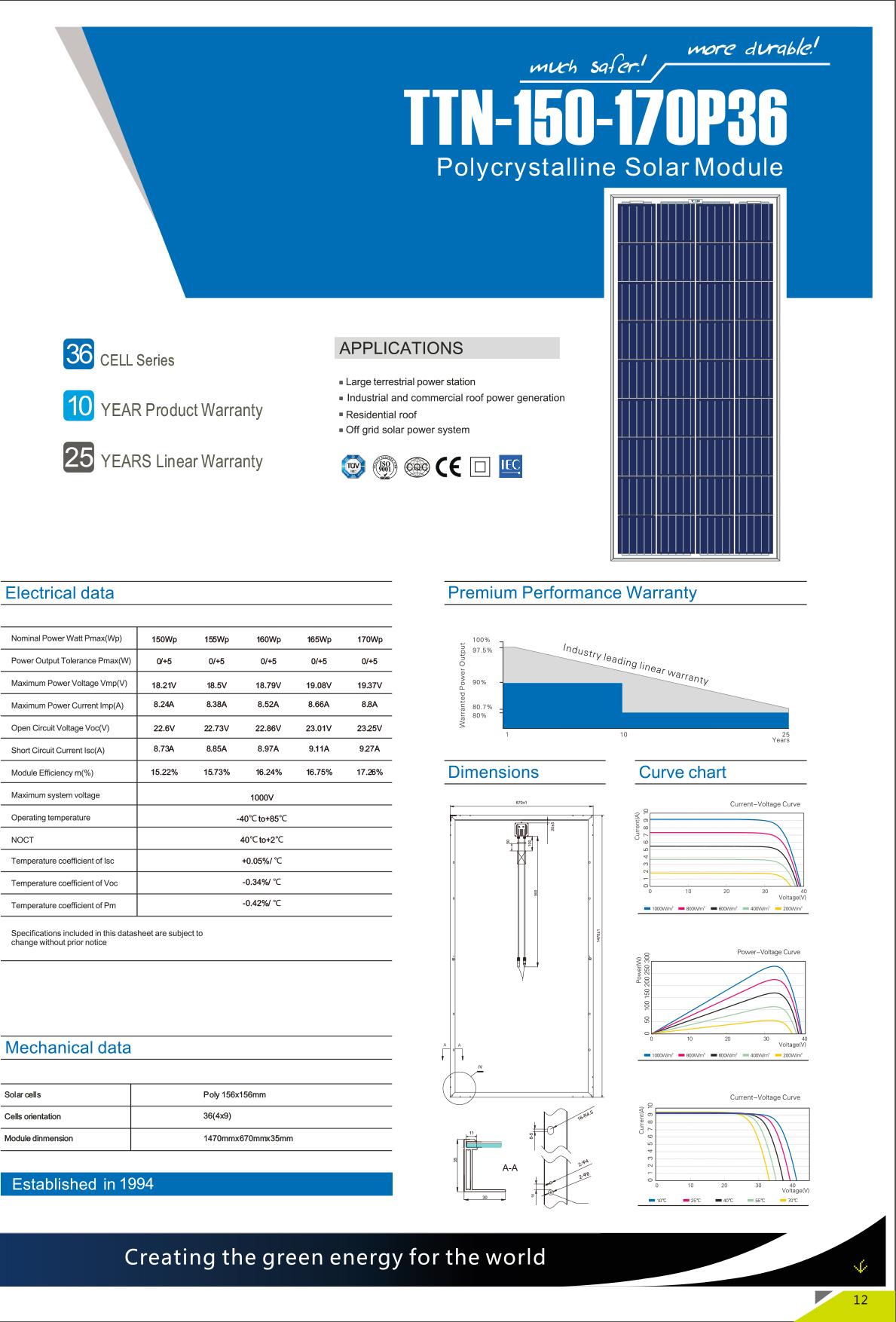 Solar panel Poly 165W