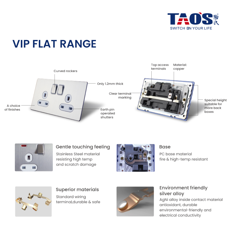 BS Wall switch socket and accessories