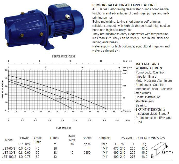 Water pump series