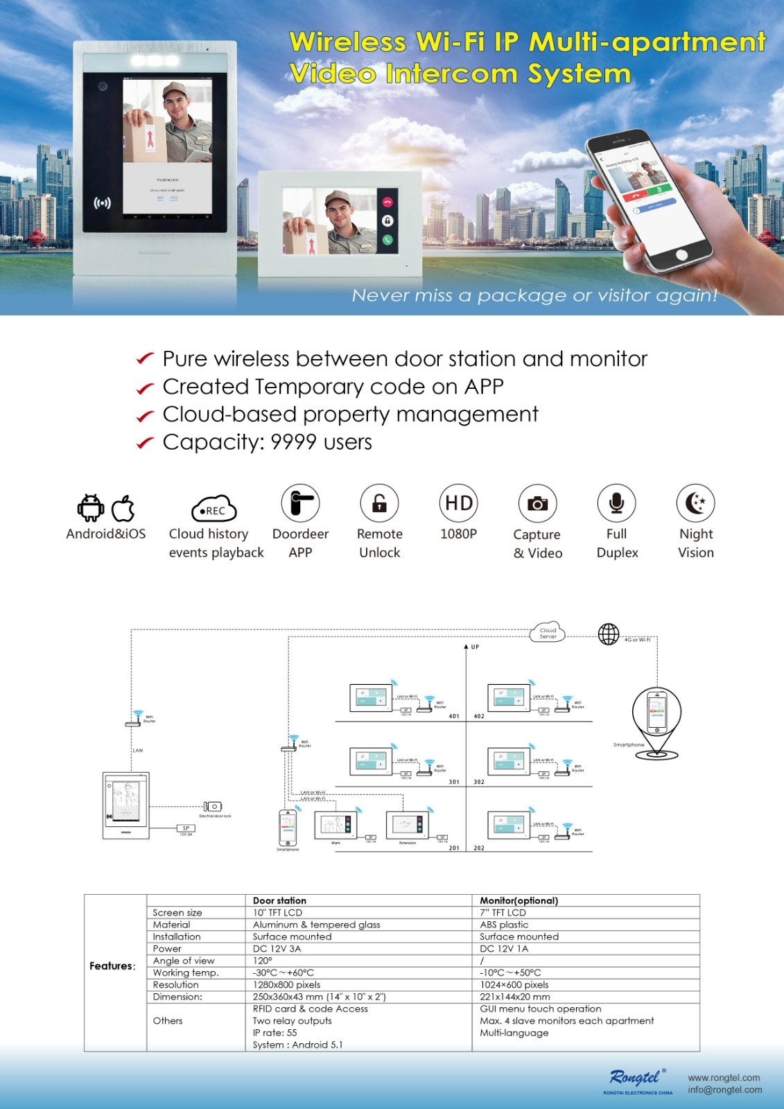 Control your door by smart phone multi apartment video door phone