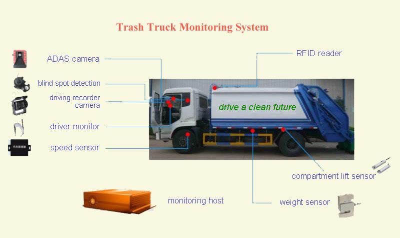 trash truck solution