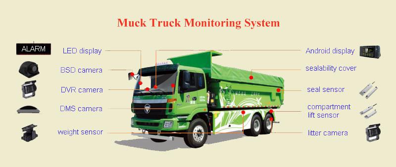 muck truck monitoring solution