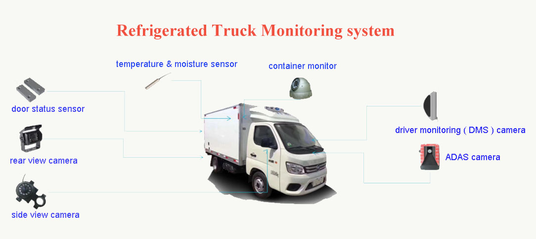 refrigerated truck monitoring solution