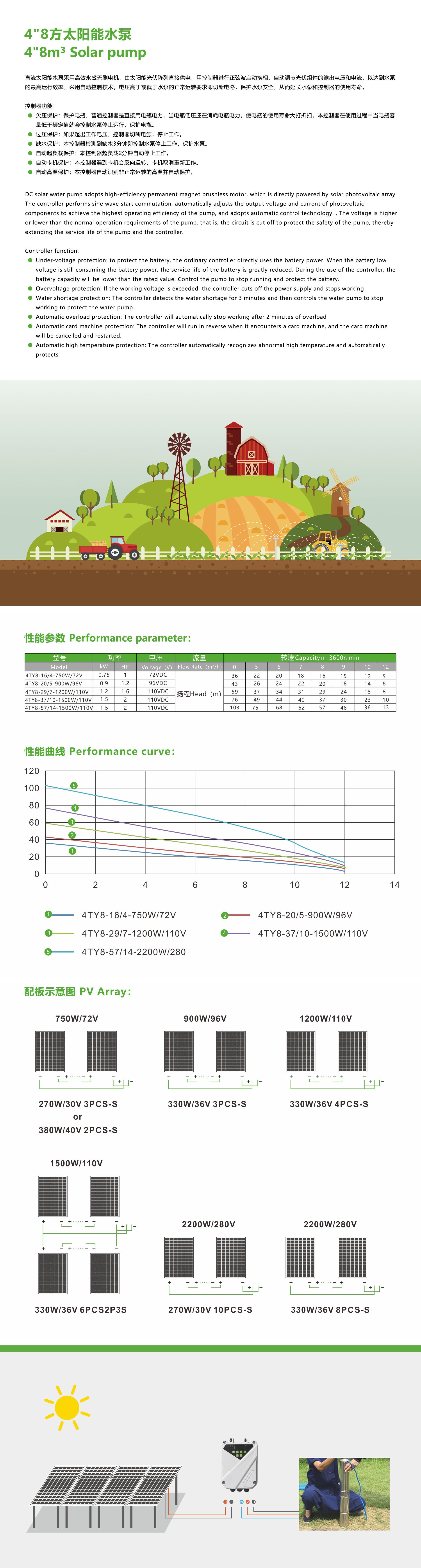 4 8方太阳能水泵.jpg