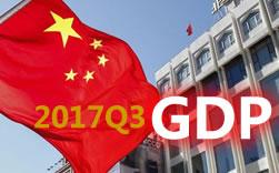多家机构预测三季度GDP增速或为6.8%