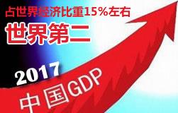 17年中国GDP占世界经济比重15%